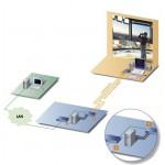 Establishing a monitoring system