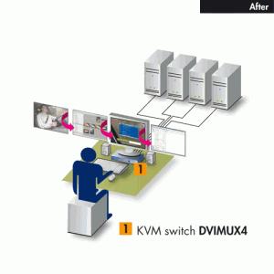 Workstation with KVM switch
