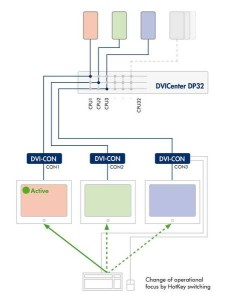 Diagram TradeSwitch function