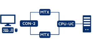 Redundancy concept 7: Automatic matrix redundancy