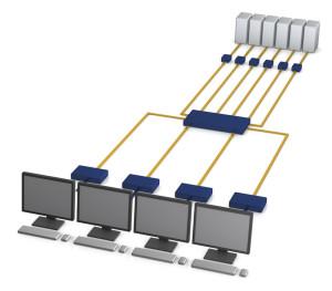 Aufbau eines KVM-Matrixswitch-Systems