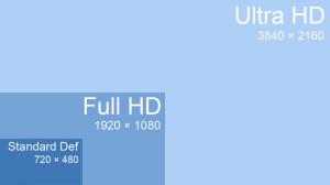 Auflösung Ultra HD