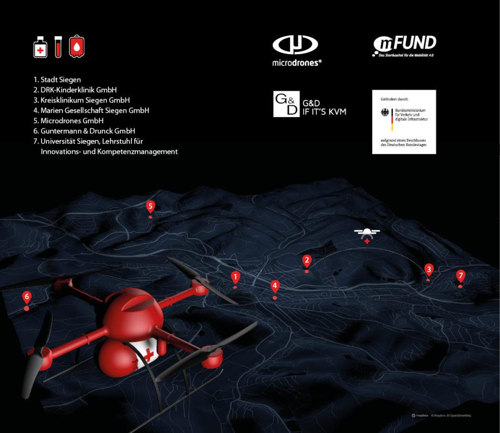 Urban Air Mobility durch Drohnenprojekt: Drohne fliegt verschiedene Stationen an